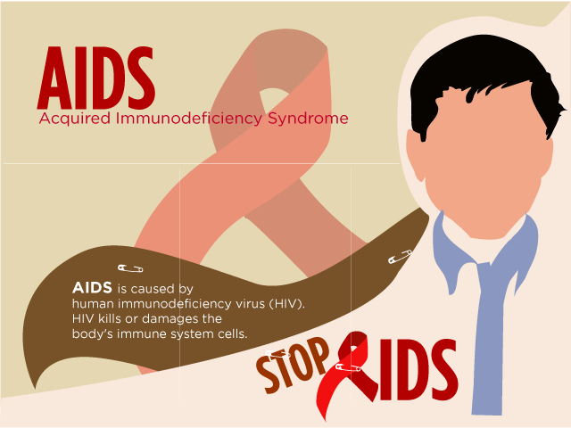 an introduction to the issue of aids acquired immune deficiency disease Also called: acquired immunodeficiency syndrome, aids, hiv, human  hiv/ aids medicines: medlineplus health topic from the national institutes of health .
